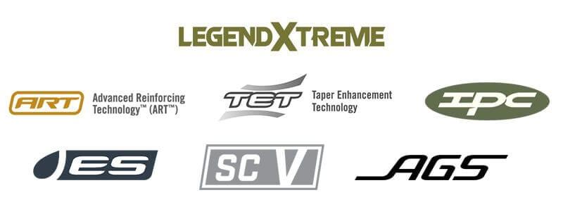 Technologie w wędce Legend Xtreme 2020